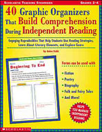 40 Graphic Organizers That Build Comprehension During Inde
