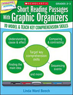 Short Reading Passages With Graphic Organizers to Model an