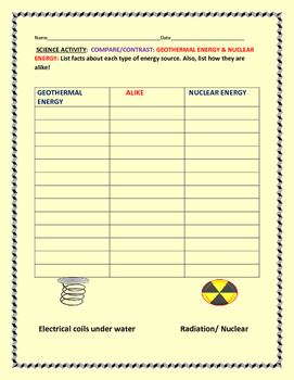 SCIENCE ACTIVITY: COMPARE/CONTRAST: GEOTHERMAL ENERGY & NU