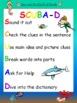 SCUBA-D Reading Poster