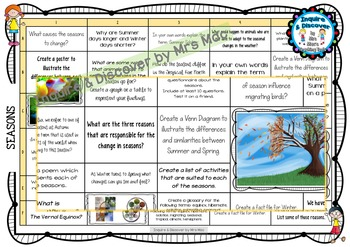 SEASONS RUBRIC - 24 Questions & Answers, Marking Checklist