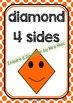 Back To School - SHAPES CHART - Classroom Decor - Posters - Polka