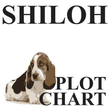 SHILOH Plot Chart Organizer Diagram Arc (by Naylor) - Frey