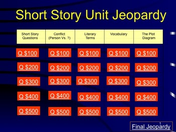 SHORT STORY JEOPARDY REVIEW GAME