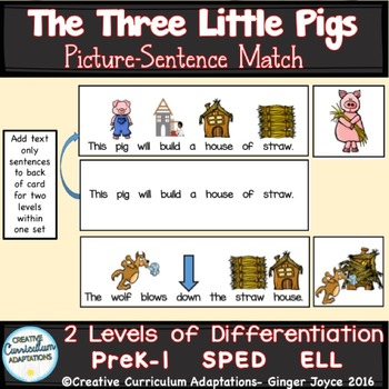 The Three Little Pigs: SIGHT WORD SENTENCES (K-2/SPED/ELL)