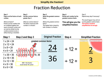 SIMPLIFYING FRACTIONS - Poster/Handout & Write and Wipe Wo