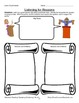SL.4.3 Fourth Grade Common Core Worksheets, Activity, and Poster
