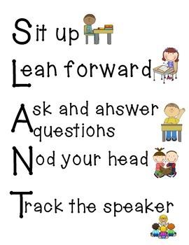 SLANT Strategy Poster