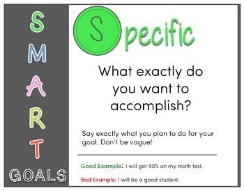 SMART Goals Posters