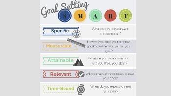 SMART Goals Powerpoint