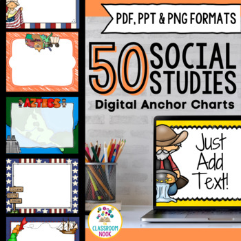 SMARTBoard and PowerPoint Background Templates {Social Stu