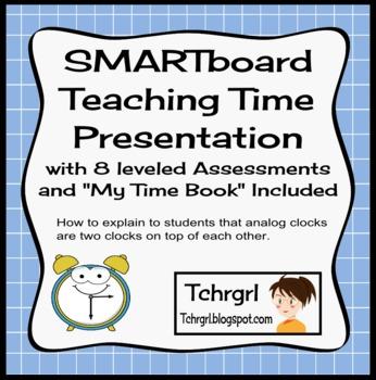 SMARTboard Interactive Telling Time & SMARTboard Teaching