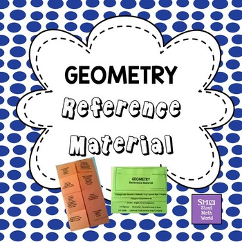 SMW Geometry Reference Material