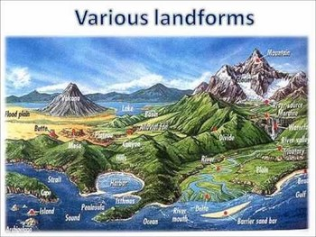 LANDFORMS SOCIAL STUDIES GEOGRAPHY POWERPOINT