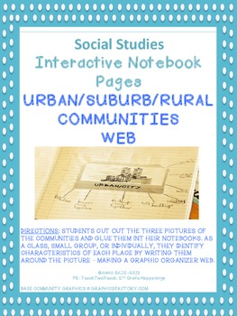 SOCIAL STUDIES INTERACTIVE NOTEBOOK PAGE - Urban, Suburb,