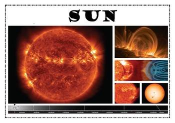 SOLAR system flashcards