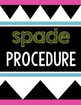 SPADE Close Read Procedure