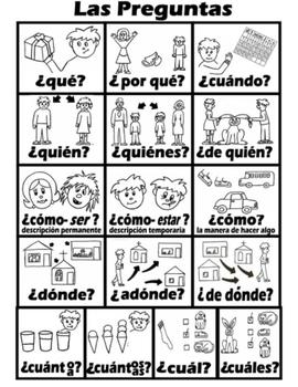 A~SPANISH~QUESTION VISUALS KIT