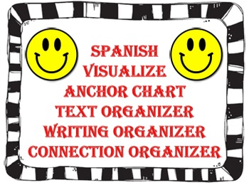 "SPANISH ""Visualizar"" Cartel & Organizadores para Visualiza"