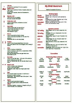 Spelling, punctuation and grammar bookmark