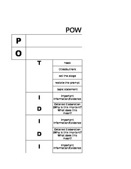 SRSD Graphic Organizer for POW TIDE (Detailed)
