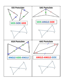 SSS, SAS, AAS, ASA Comparison (Reference Sheet)