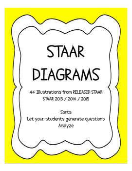 STAAR Diagrams and Illustrations