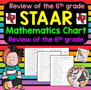 STAAR Grade 6 Review of the Mathematics Chart NEW TEKS STA