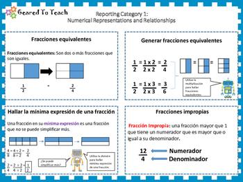 Representaciones y relaciones numericas Tarjetas Repaso Ma
