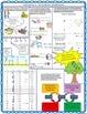 STAAR Math Readiness Standards Review Sheet 6th grade
