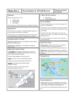 STAAR study guide and assessment #1: Colonization and Revo