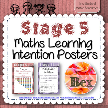STAGE 5 Maths Learning Intentions Posters (New Zealand)