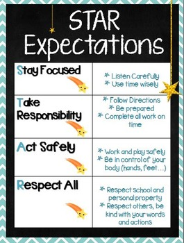 STAR Expectations: Possitive Rules and Expectations Poster