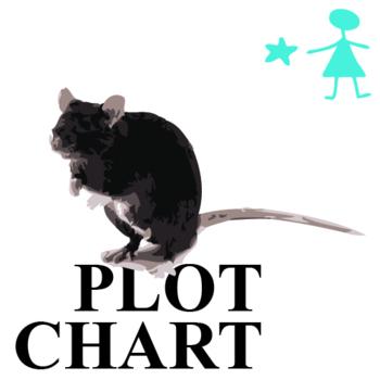 STARGIRL Plot Chart Organizer Diagram Arc (by Spinelli) -