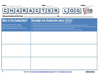 STEAL Character Log