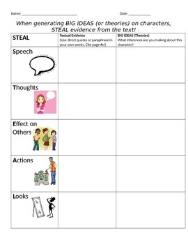 S.T.E.A.L. Chart Graphic Organizer for Indirect Characterization