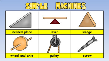 STEAM Lesson on Simple Machines