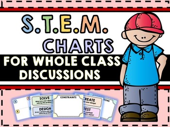 STEM Anchor Charts - STEM Discussion Charts - STEM Design