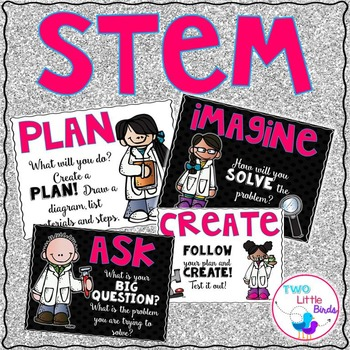 STEM Bundle-Posters & Graphic Organizers