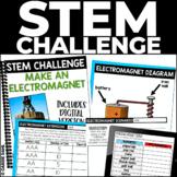 Electromagnet STEM Challenge