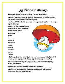 STEM Egg Drop Challenge