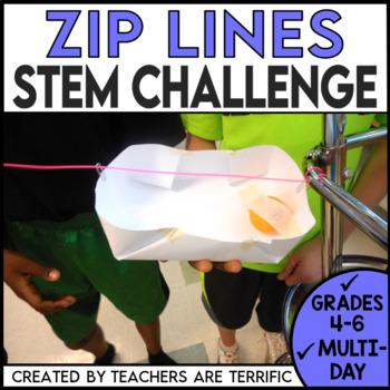 STEM Activity Challenge: Build a Zip Line