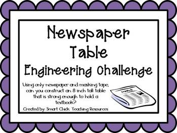 STEM Engineering Challenge Projects ~ PERSONALIZED Ten Pack #2