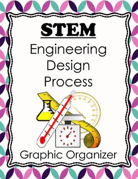 STEM- Engineering Design Process Graphic Organizers