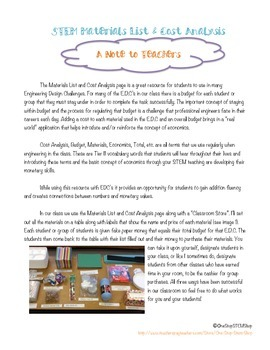 NGSS Inspired STEM Engineering Project Materials List-Real