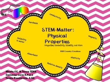STAAR Review: Physical Properties Lab, Testing Magnetism,