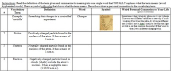 STEM/NGSS Common Core Vocabulary Activity--Atoms