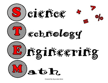 STEM Posters for Classroom in Red, Black, and White