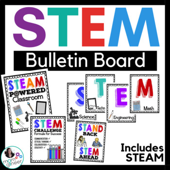 STEM Posters for the Classroom
