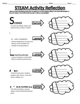 STEM (STEAM) Reflection Worksheet